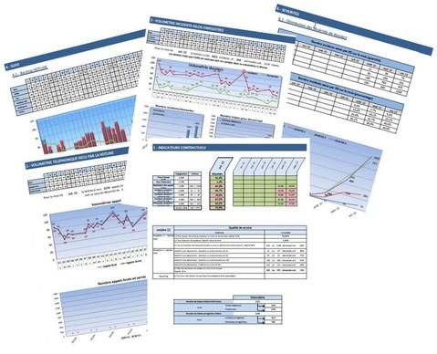 Rapport automatique, Rapport mensuel, automatisation de l'édition de rapport