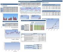 Rapport d'activité, rapport mensuel, reporting, statistiques